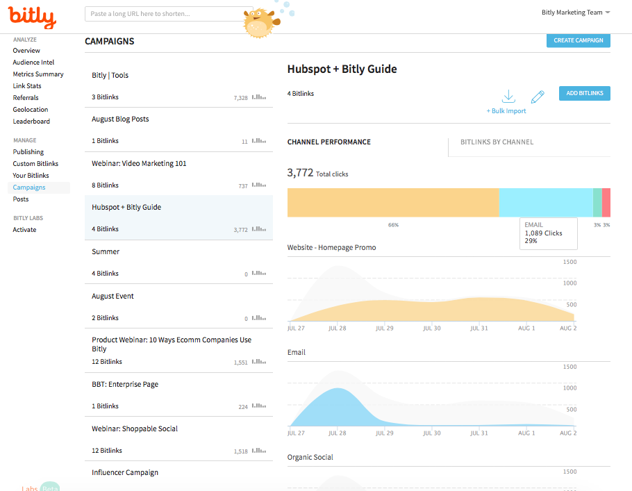 Tracking partner promotions with Bitly