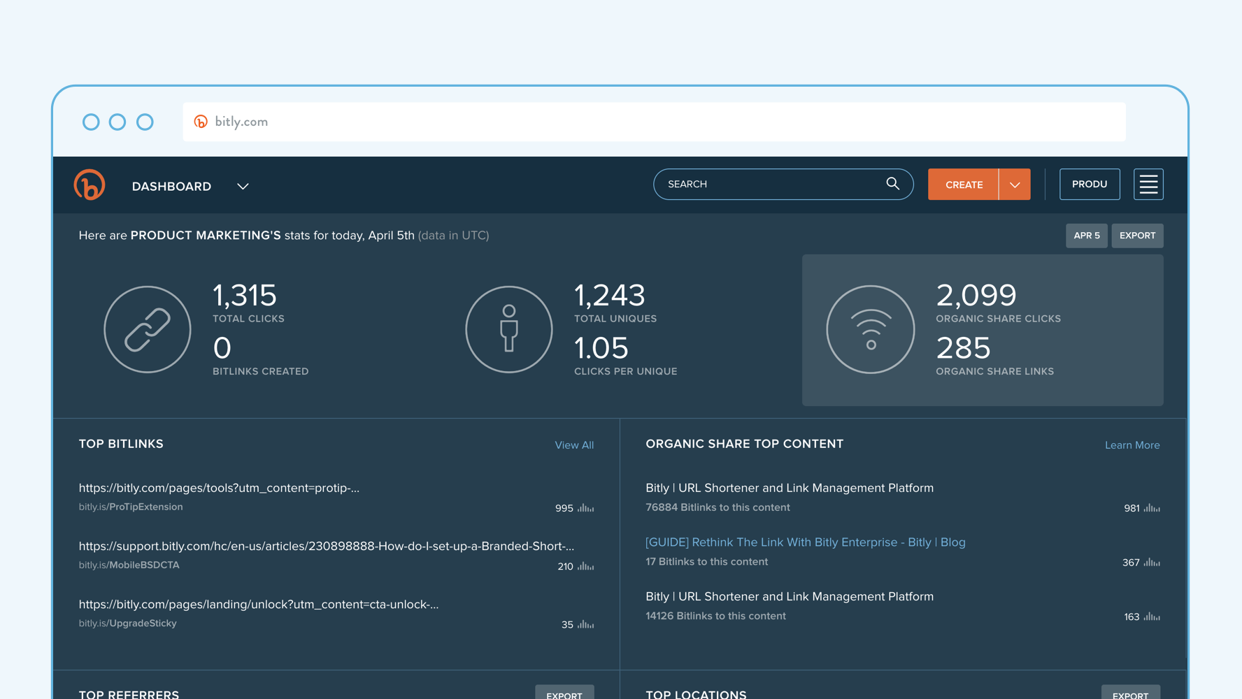 Image showing an example view of a user's Bitly dashboard