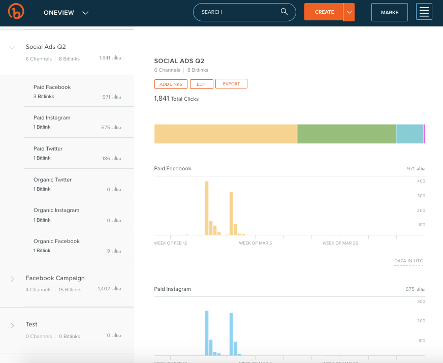 A snapshot of Bitly's Oneview -- one of the Campaign Tracking Tools Bitly customers can use to track their campaign efforts